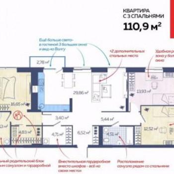ЖК Сердце Каспия (Астрахань) – планировка №8