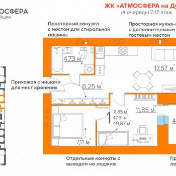 ЖК Атмосфера на Дуки (Брянск) – планировка №7