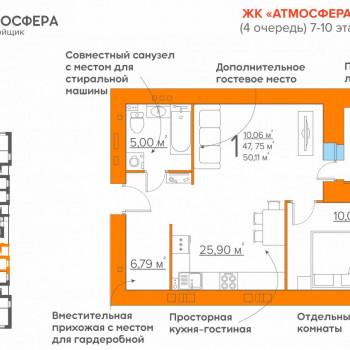 ЖК Атмосфера на Дуки (Брянск) – планировка №6