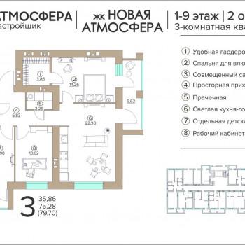 ЖК Новая Атмосфера (Брянск) – планировка №1