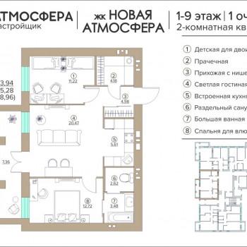ЖК Новая Атмосфера (Брянск) – планировка №18