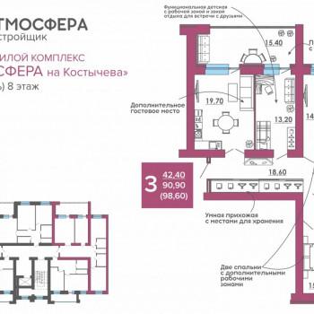 ЖК Атмосфера на Костычева (Брянск) – планировка №27