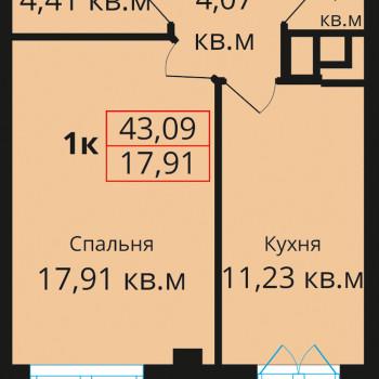 ЖК Премьера (Калининград) – планировка №5