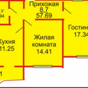 ЖК Оренбуржье (Оренбург) – планировка №3