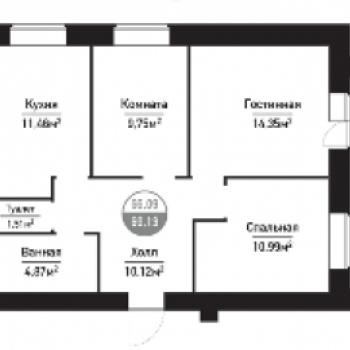 ЖК Привилегия (Пенза) – планировка №2