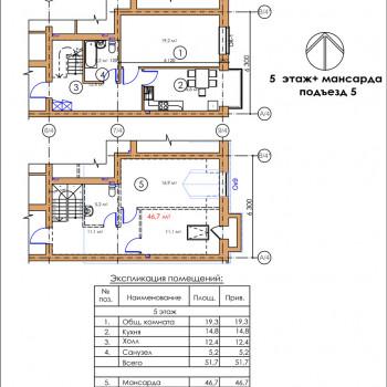 ЖК Московский квартал (Владикавказ) – планировка №2