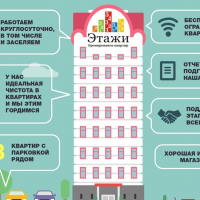 Екатеринбург — 1-комн. квартира, 55 м² – Союзная улица, 2 (55 м²) — Фото 2